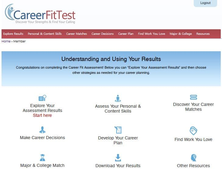 Understanding and Using Your Results